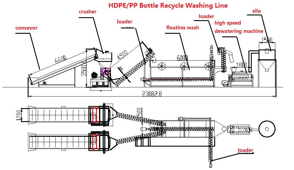 HDPE-113