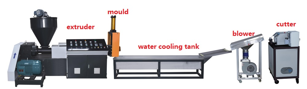 PP-Plastic-Recycling-Granulator- Machine- Line